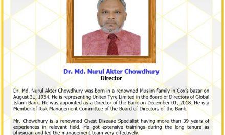 Dr. Md. Nurul Aktar Chowdhury, Director